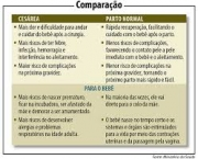 diferencas-e-vantagens-do-parto-normal (4)
